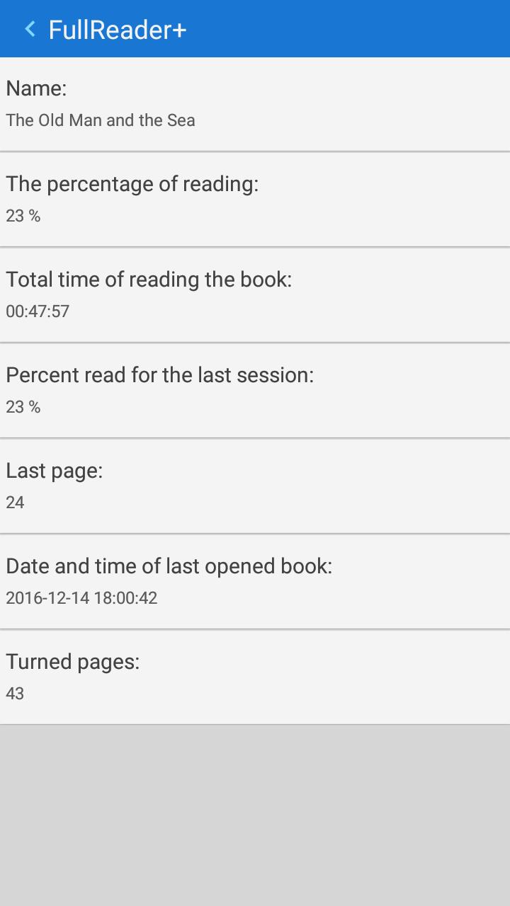 Estadísticas de lectura - FullReader