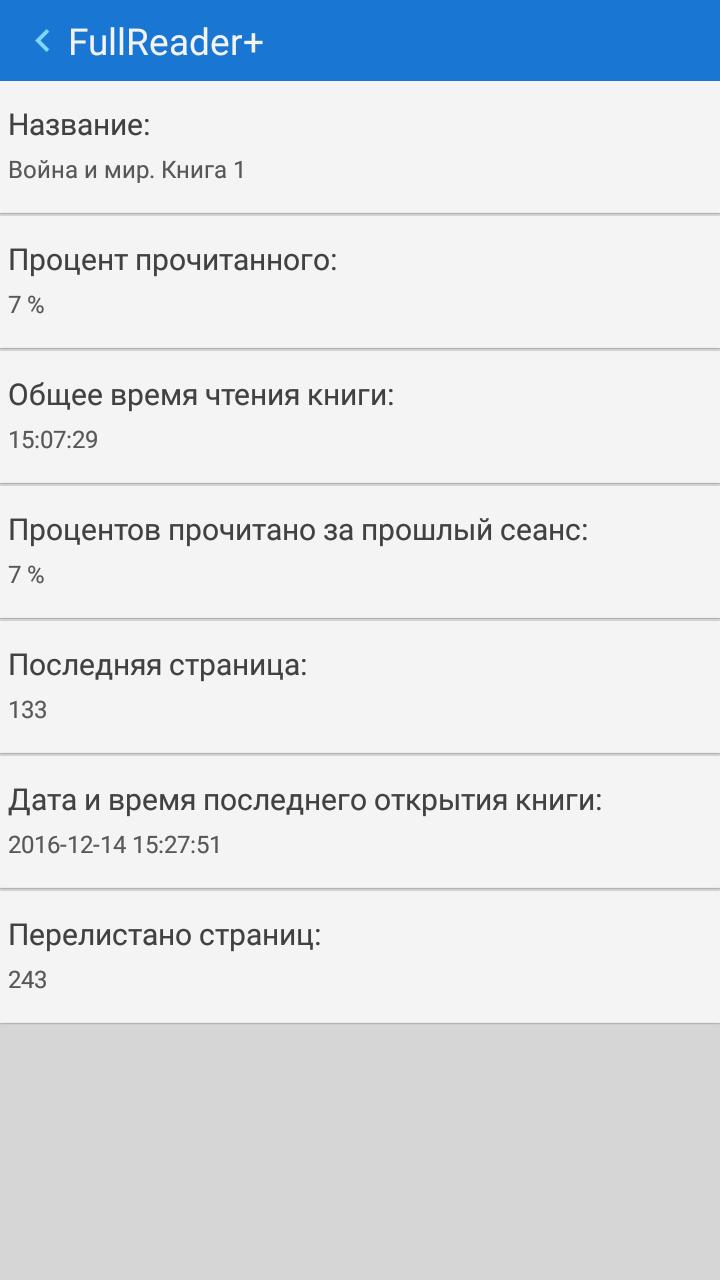 Статистика чтения - FullReader