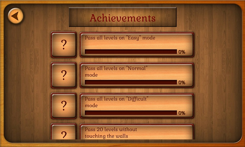 Tasks and achievements - Labirinth